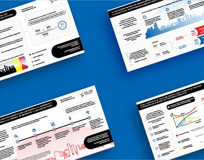 Infografías para Alay Risk