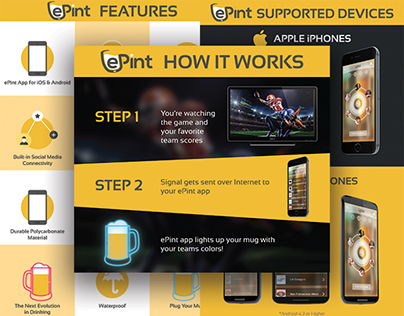 ePint Startup Infographics