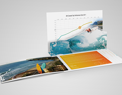 PRINT: 3M Performers Club Direct Mailer