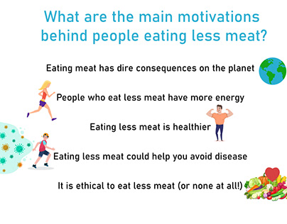 Motivations to Eat Less Meat