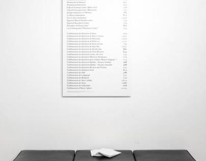 Sheena Hoszko exhibition materials