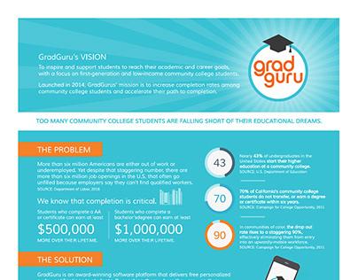 Grad Guru : Infographic