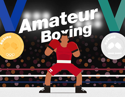 How to sports : Boxing