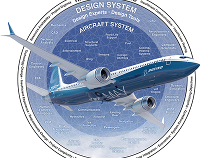 Engineering Project Graphic