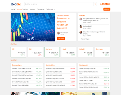 ING European leverage product websites