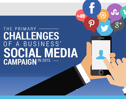 What Social Media Challenges Do Businesses Face?