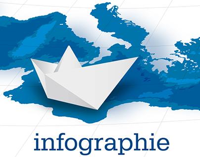 Infographie:  Traversée de mort en méditerranée