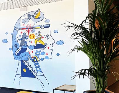 Telia office murals