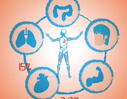 infografia animada de energia