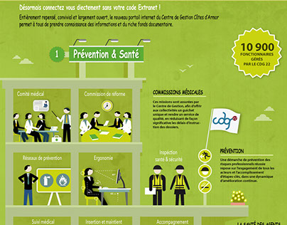 Infographie Web CDG 22