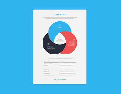Tallwave Company Infographic