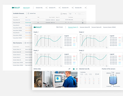 Functional Platform - Dashboard