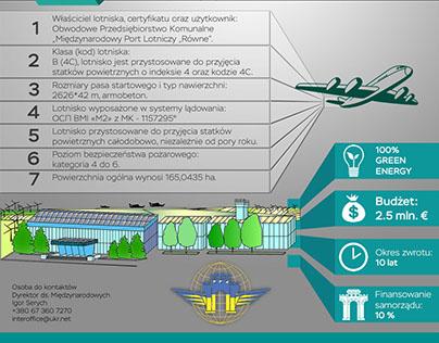 Banner Airport modernization