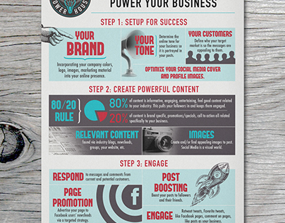 Virtual Power House Infographic