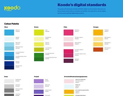 Koodo Mobile Digital Standards Guide