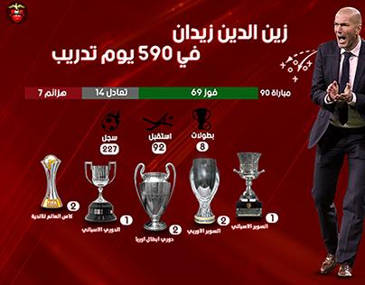 Infographic for Zinedine Zidane
