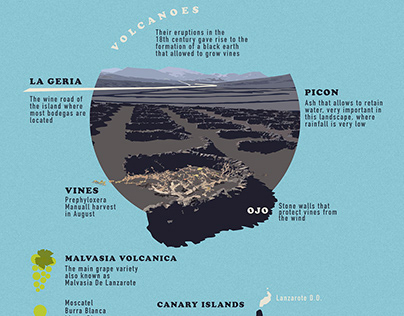 Poster about volcanic wines