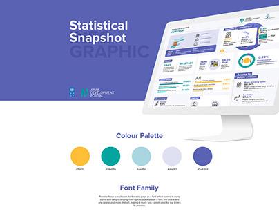 Statistical Snapchot