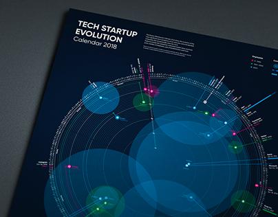Tech Startup Evolution – Calendar 2018