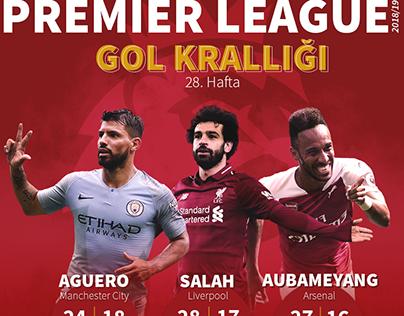 Premier League 2018/19 Haftalık Gol Krallığı
