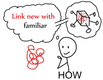 Graphic Analogies