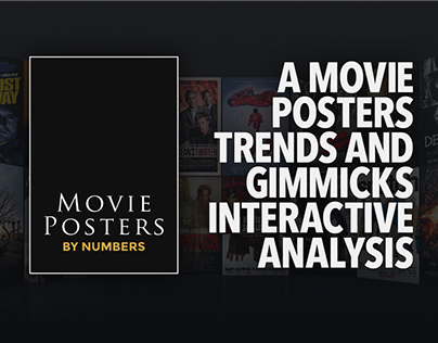 Movie Posters By Numbers — An interactive analysis
