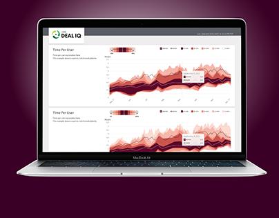 UX Case Study: Analytics Dashboard