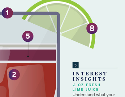 Content Mixology Infographic