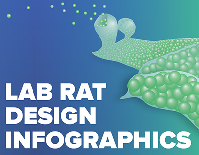 Lab Rat Design Infographics