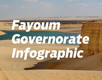 Fayoum Gov. Infographic