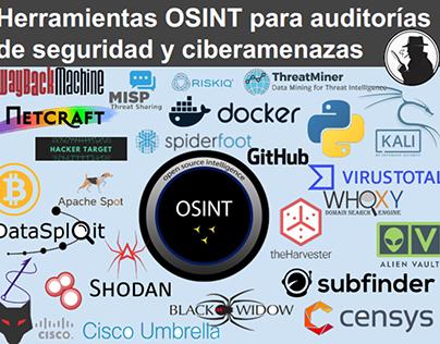Herramientas OSINT para auditorías de seguridad