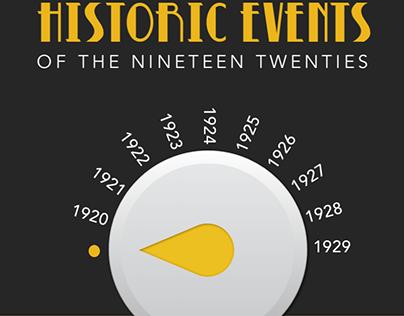 Historic Events of the Nineteen Twenties