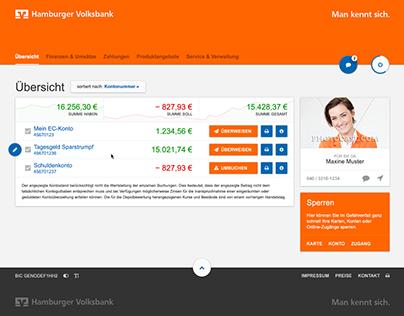 Casestudy: Hamburger Volksbank Onlinebanking