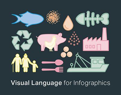 IFFO-Infographics