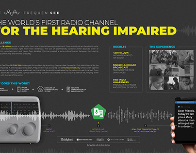 World's first radio channel for Hearing Impaired