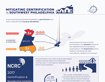 Southwest CDC infographic