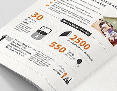 Suraj Charity | Company Profile