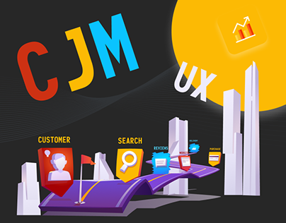 Customer Journey Map - CJM (business research).