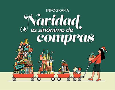 Navidad Es Sinónimo Es Compras   Infografía