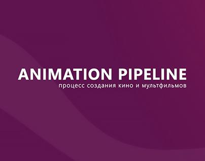 Animation pipeline