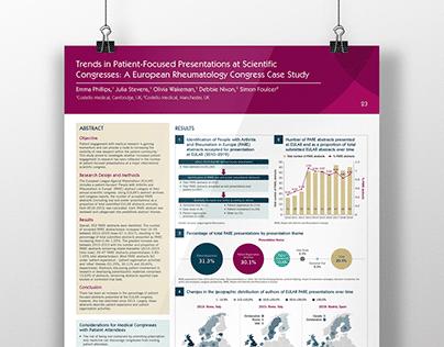 Scientific Research Poster Design