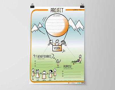 graphic facilitation posters