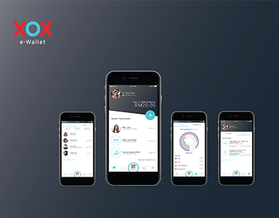 XOX e-Wallet UX Redesign Thought Process