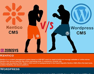 Kentico Vs Wordpress