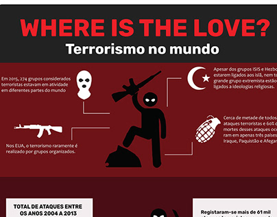 INFOGRÁFICO TERRORISMO