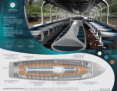 Public Ferry - Interior Design