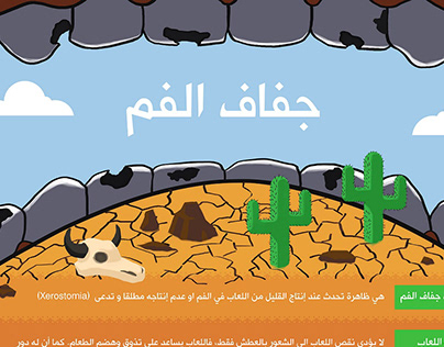 Dry Mouth Poster