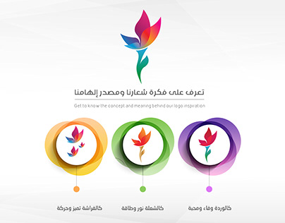 مركز قطر لخدمة المجتمع - سوشيال ميديا ديزاين