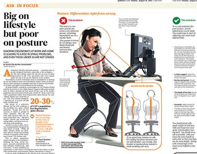 Ergonomics: Mind your posture