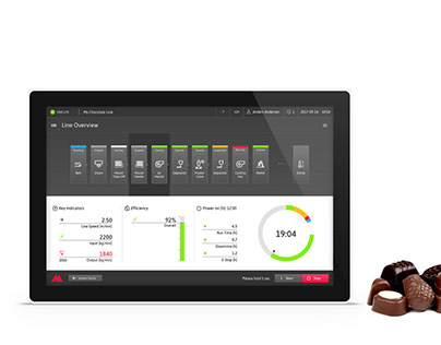 Aasted Smart Control – Interface for chocolate machines